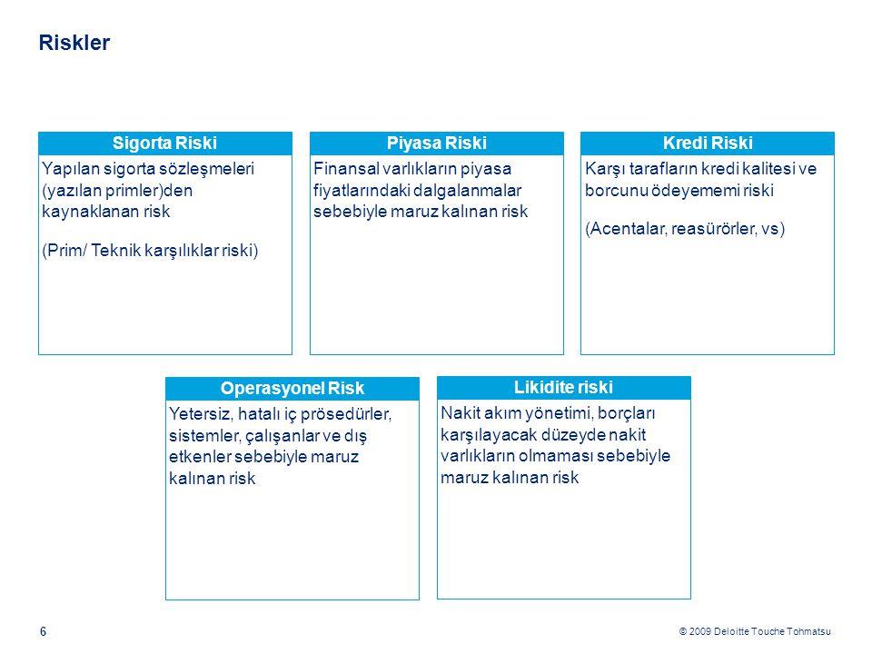 Hazine Müsteşarlığı 2009-2011 Performans Programı Amaç: Kurumsal ve Yönetsel Mükemmeliyeti Sağlamak