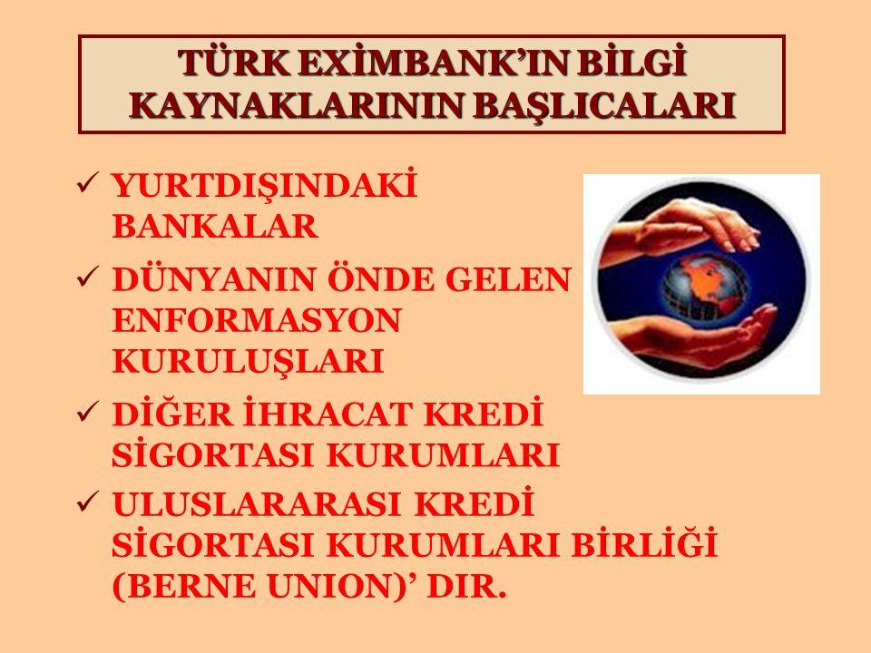 TÜRK EXİMBANK'IN BİLGİ KAYNAKLARININ BAŞLICALARI
