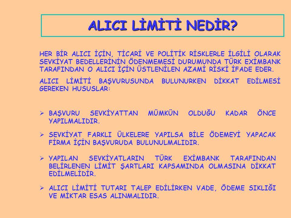 ALICI LİMİTİ NEDİR