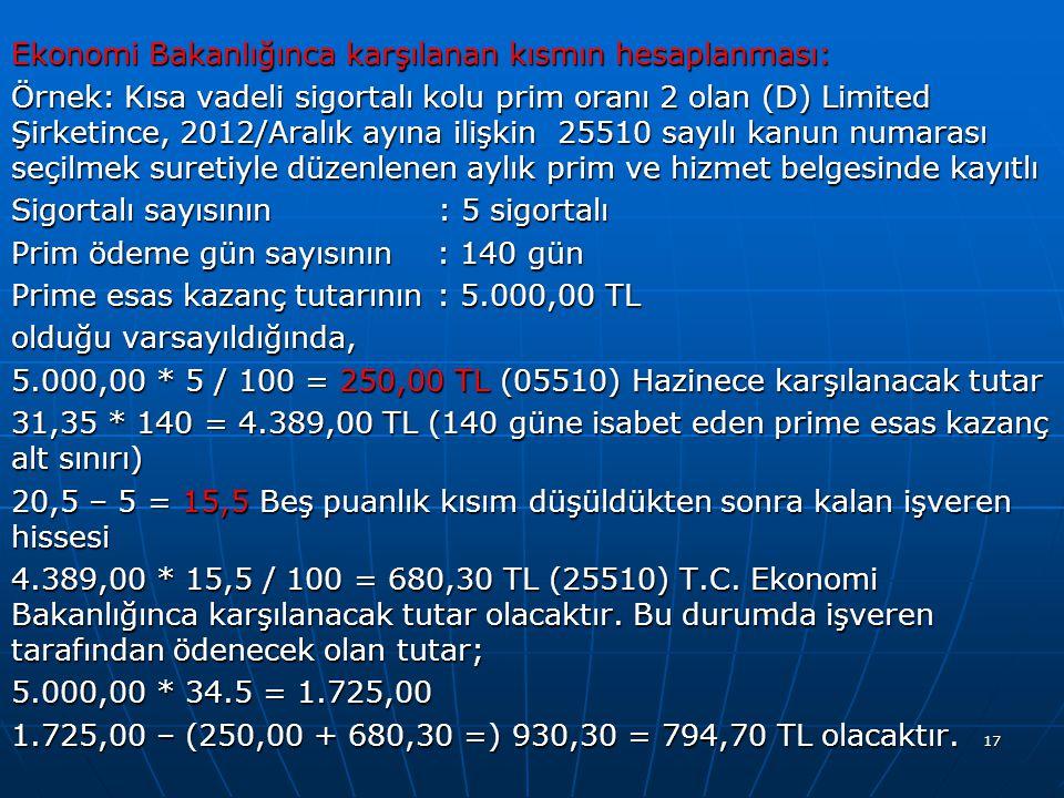 Ekonomi Bakanlığınca karşılanan kısmın hesaplanması: Örnek: Kısa vadeli sigortalı kolu prim oranı 2 olan (D) Limited Şirketince, 2012/Aralık ayına ilişkin 25510 sayılı kanun numarası seçilmek suretiyle düzenlenen aylık prim ve hizmet belgesinde kayıtlı Sigortalı sayısının : 5 sigortalı Prim ödeme gün sayısının : 140 gün Prime esas kazanç tutarının : 5.000,00 TL olduğu varsayıldığında, 5.000,00 * 5 / 100 = 250,00 TL (05510) Hazinece karşılanacak tutar 31,35 * 140 = 4.389,00 TL (140 güne isabet eden prime esas kazanç alt sınırı) 20,5 – 5 = 15,5 Beş puanlık kısım düşüldükten sonra kalan işveren hissesi 4.389,00 * 15,5 / 100 = 680,30 TL (25510) T.C.