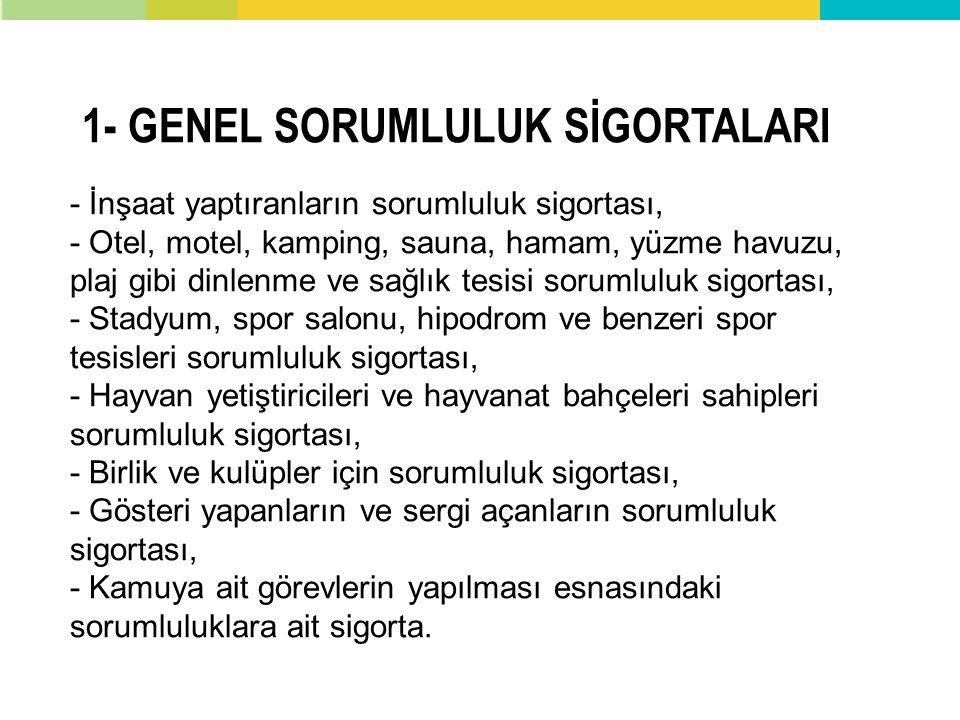 1- GENEL SORUMLULUK SİGORTALARI