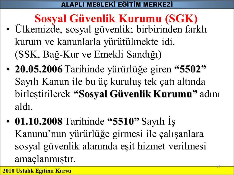Sosyal Güvenlik Kurumu (SGK)