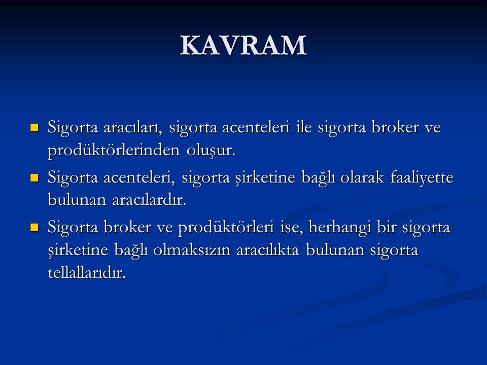 KAVRAM Sigorta aracıları, sigorta acenteleri ile sigorta broker ve prodüktörlerinden oluşur.