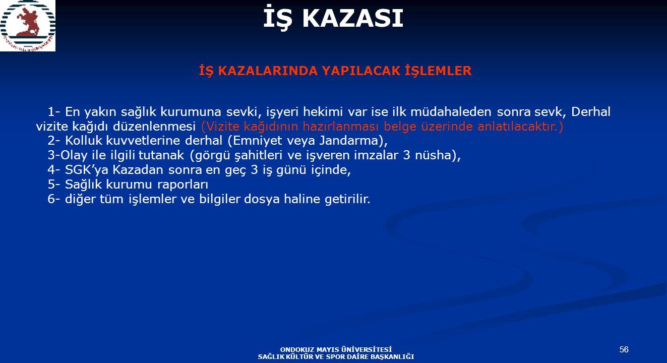 İŞ KAZASI İŞ KAZALARINDA YAPILACAK İŞLEMLER