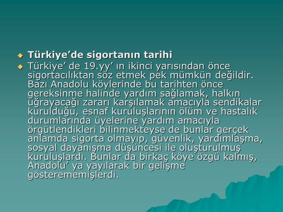 Türkiye'de sigortanın tarihi