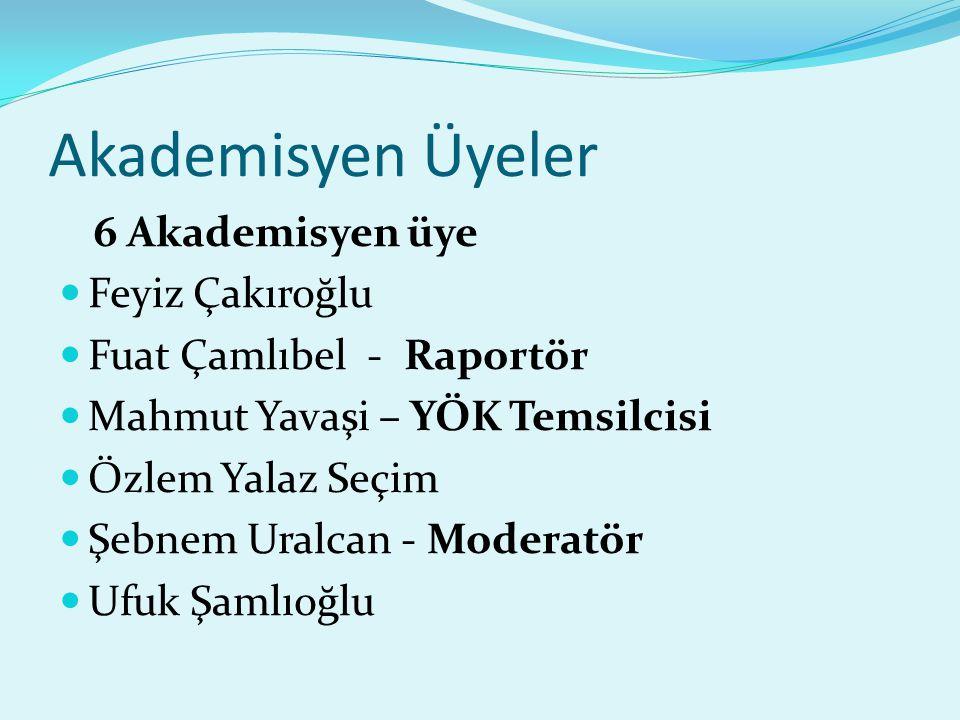 Akademisyen Üyeler Feyiz Çakıroğlu Fuat Çamlıbel - Raportör