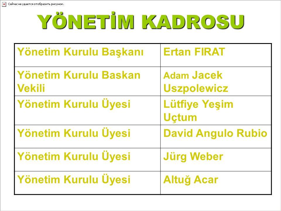 YÖNETİM KADROSU Yönetim Kurulu Başkanı Ertan FIRAT