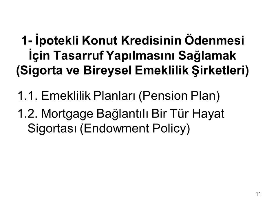 1- İpotekli Konut Kredisinin Ödenmesi İçin Tasarruf Yapılmasını Sağlamak (Sigorta ve Bireysel Emeklilik Şirketleri)