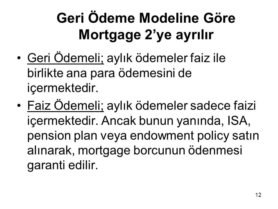 Geri Ödeme Modeline Göre Mortgage 2'ye ayrılır