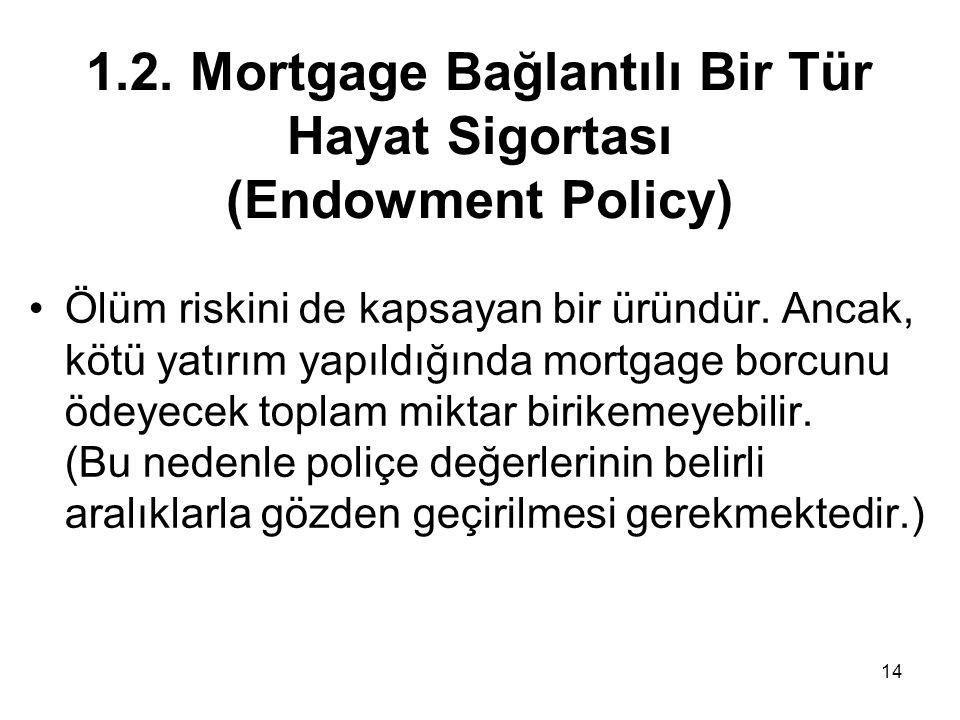1.2. Mortgage Bağlantılı Bir Tür Hayat Sigortası (Endowment Policy)