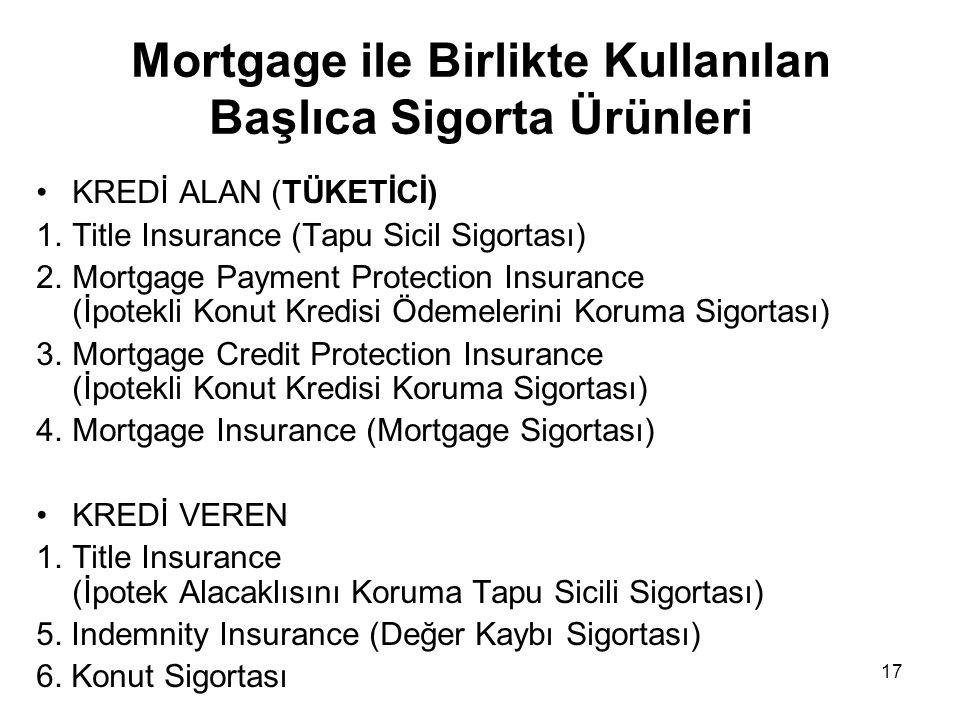 Mortgage ile Birlikte Kullanılan Başlıca Sigorta Ürünleri