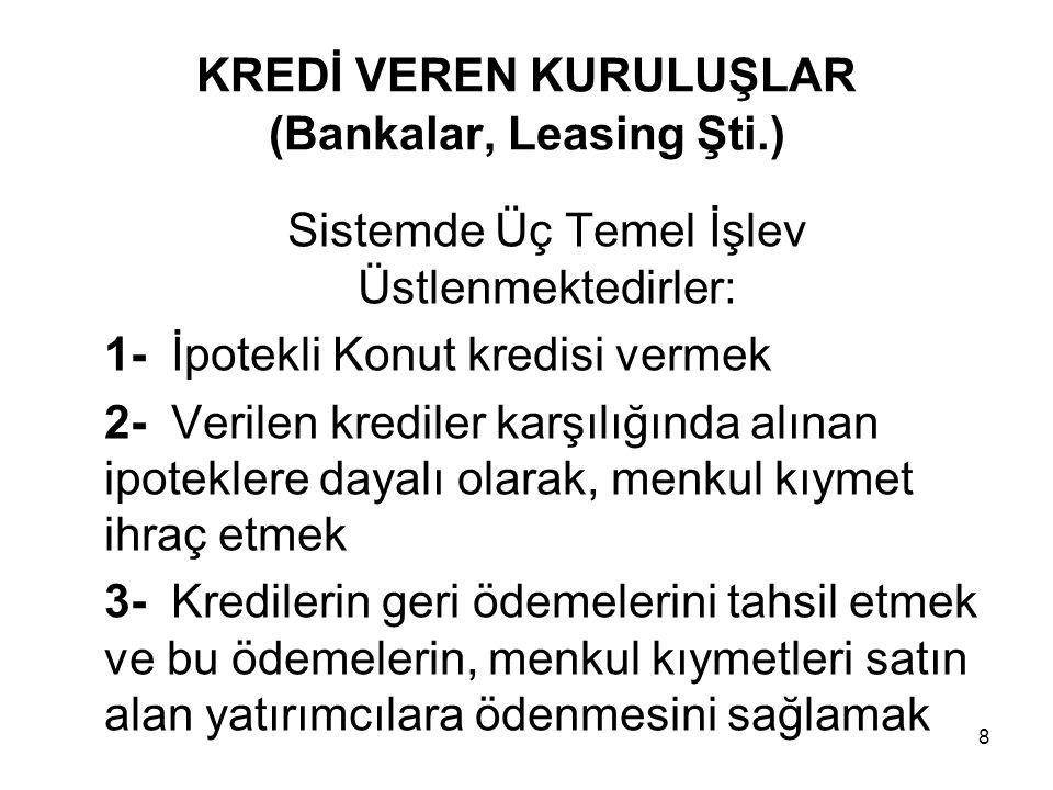 KREDİ VEREN KURULUŞLAR (Bankalar, Leasing Şti.)