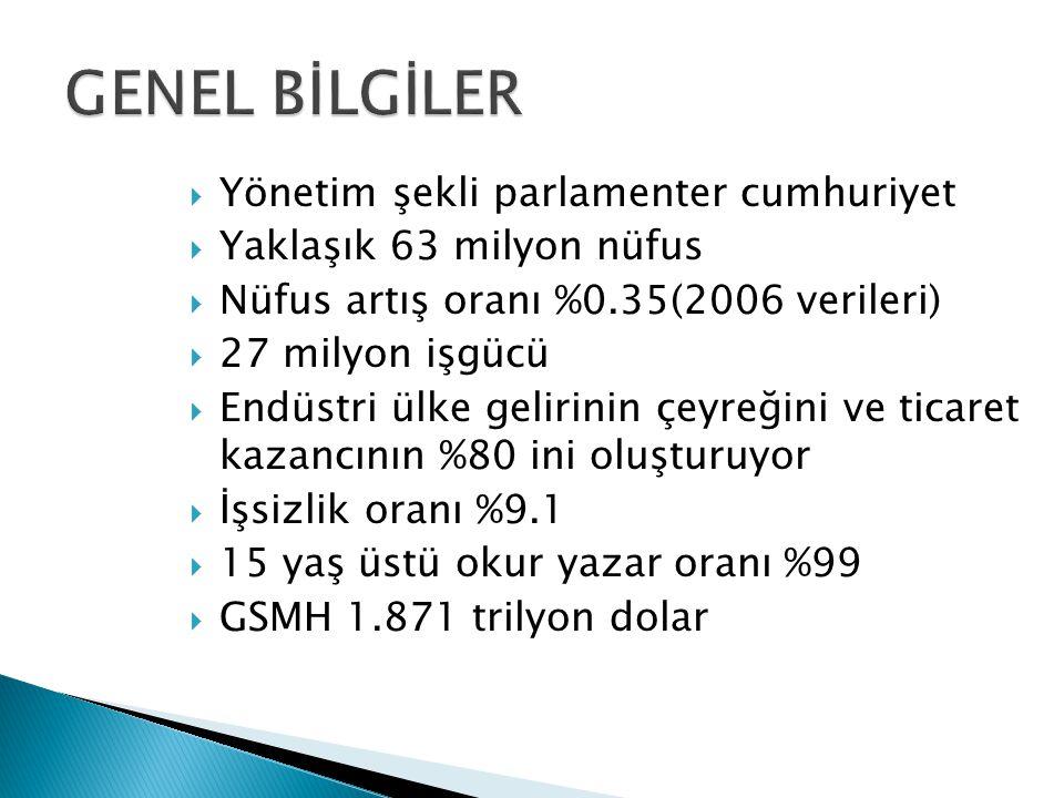 GENEL BİLGİLER Yönetim şekli parlamenter cumhuriyet