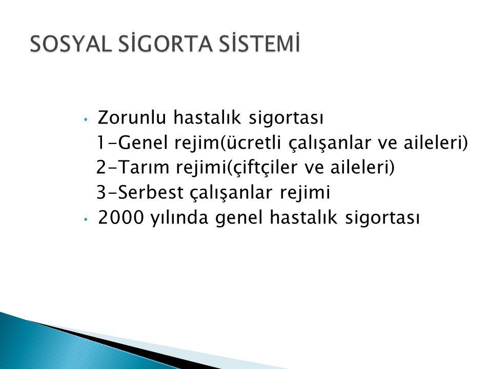 SOSYAL SİGORTA SİSTEMİ