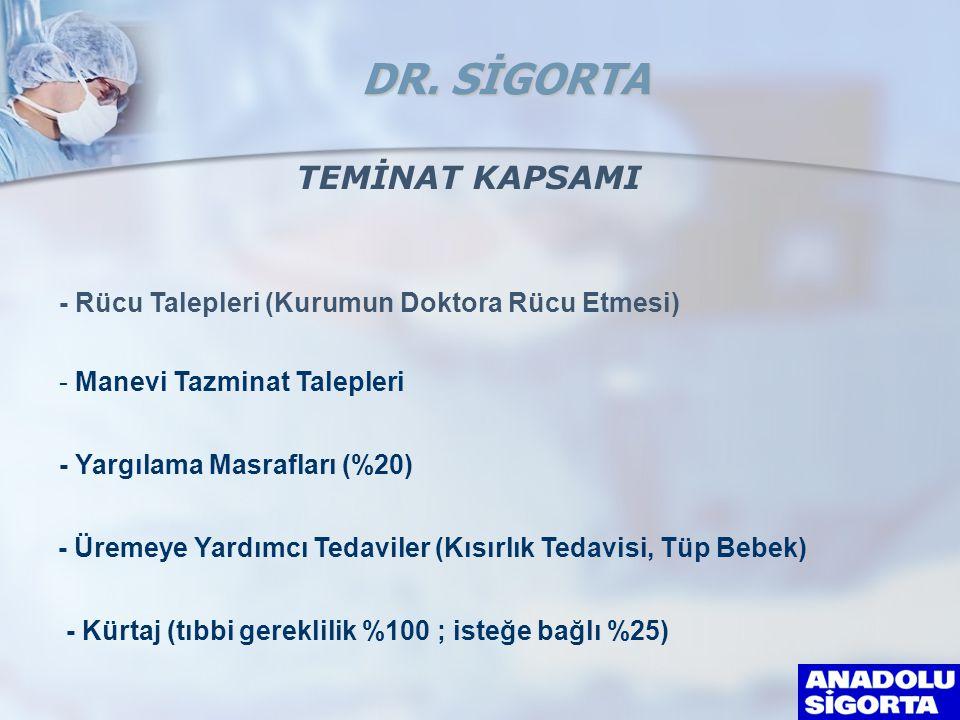 DR. SİGORTA TEMİNAT KAPSAMI