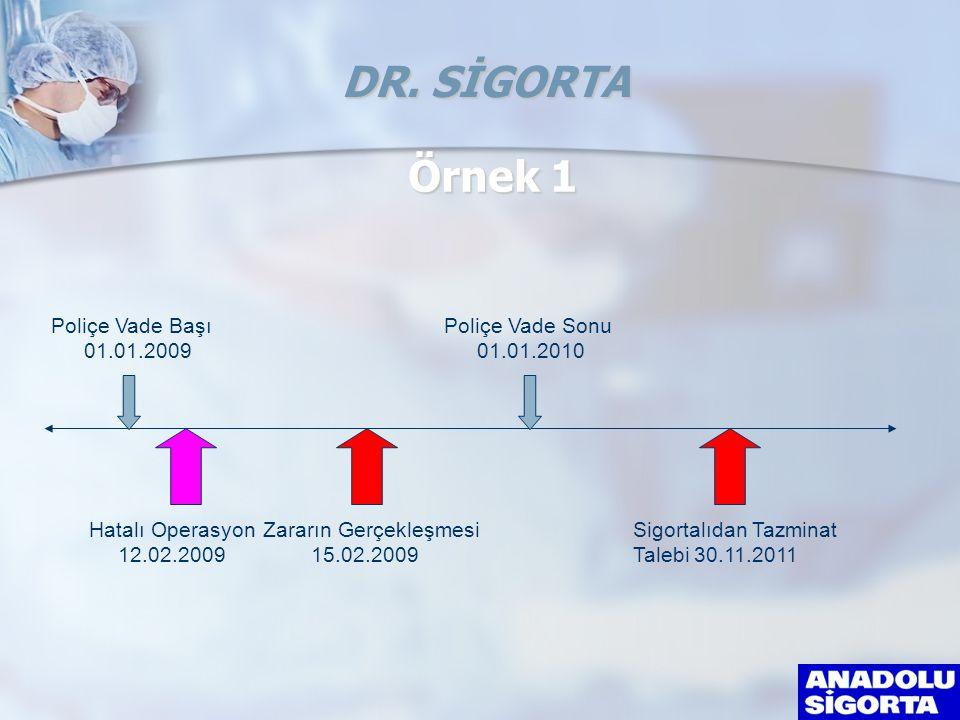 DR. SİGORTA Örnek 1 Poliçe Vade Başı 01.01.2009 Poliçe Vade Sonu