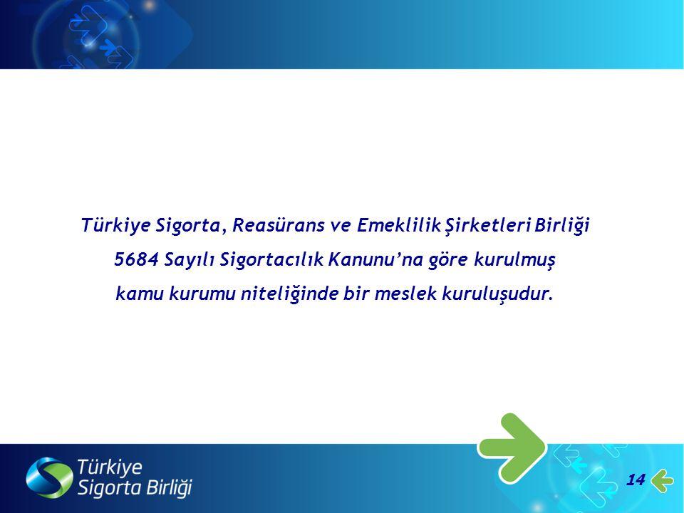 Türkiye Sigorta, Reasürans ve Emeklilik Şirketleri Birliği