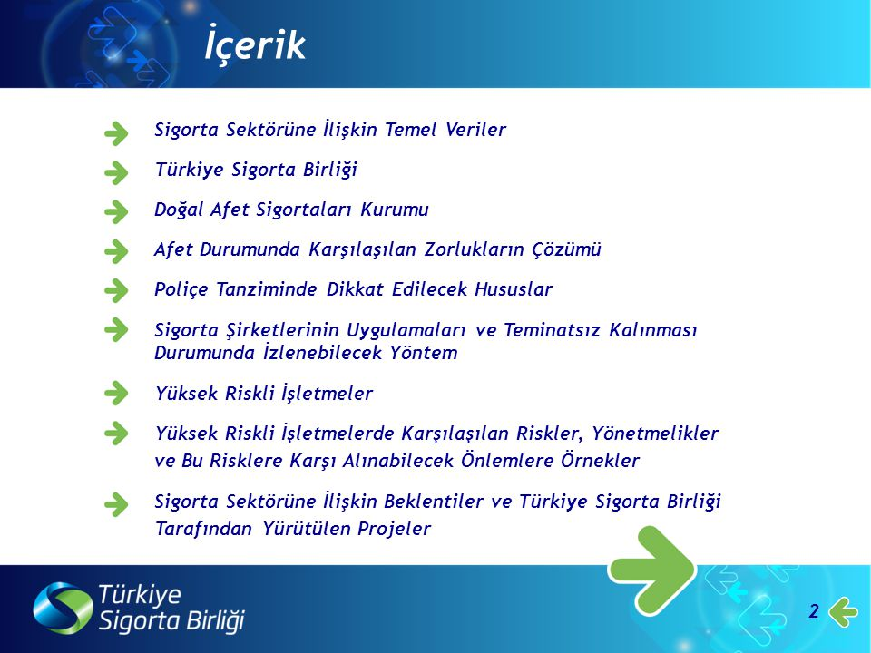 İçerik Sigorta Sektörüne İlişkin Temel Veriler Türkiye Sigorta Birliği