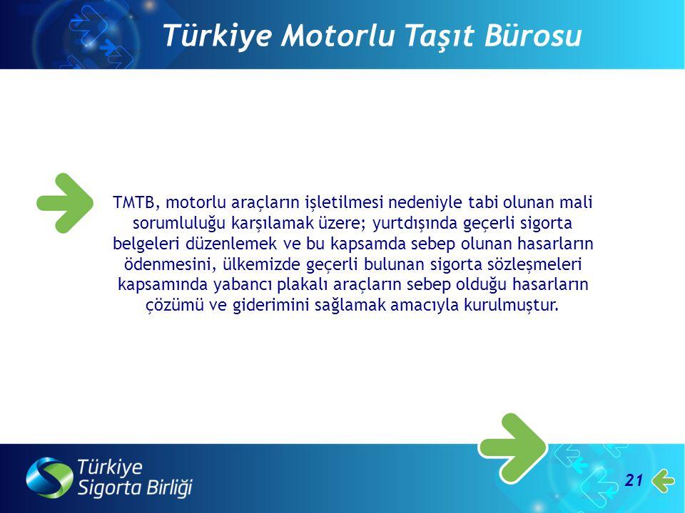 Türkiye Motorlu Taşıt Bürosu
