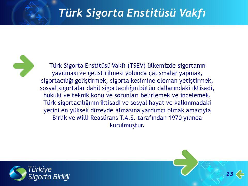 Türk Sigorta Enstitüsü Vakfı