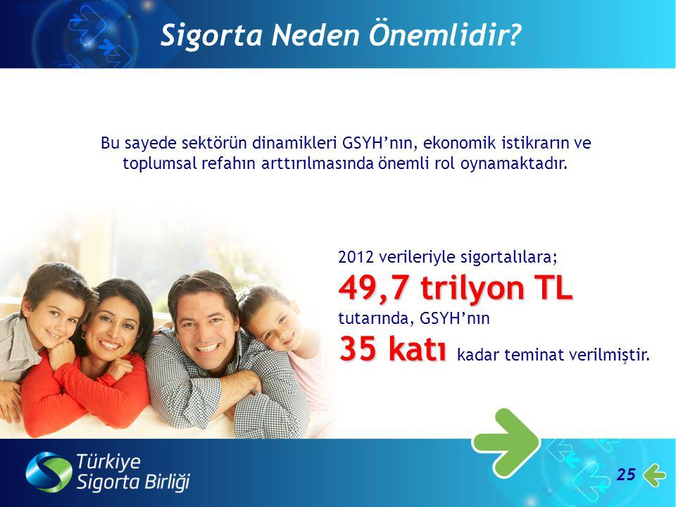 49,7 trilyon TL tutarında, GSYH'nın 35 katı kadar teminat verilmiştir.