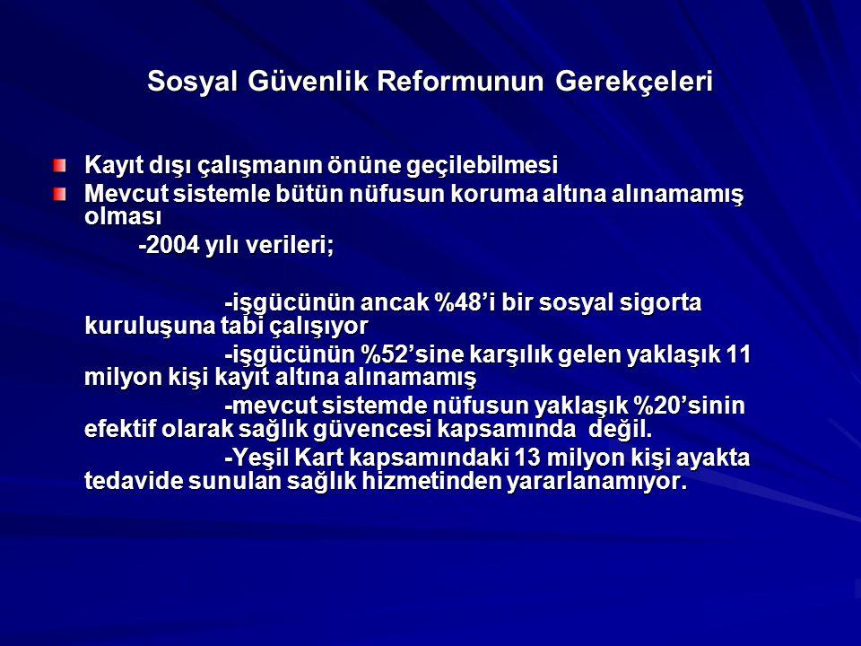 Sosyal Güvenlik Reformunun Gerekçeleri