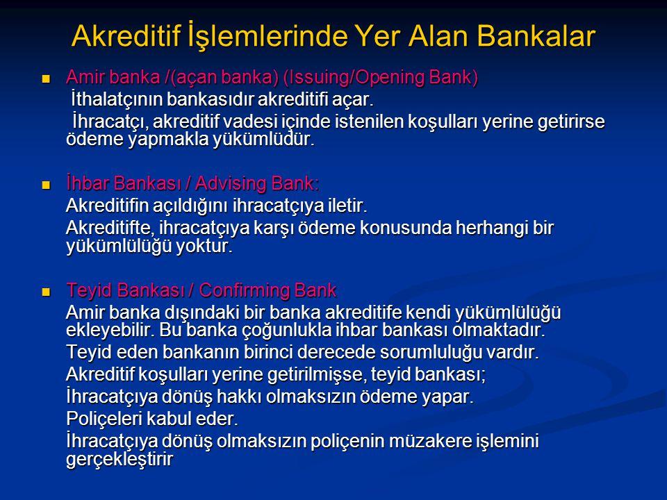 Akreditif İşlemlerinde Yer Alan Bankalar