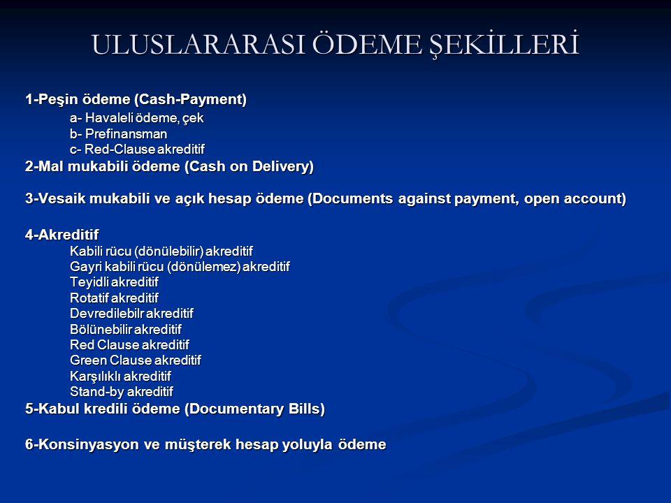 ULUSLARARASI ÖDEME ŞEKİLLERİ