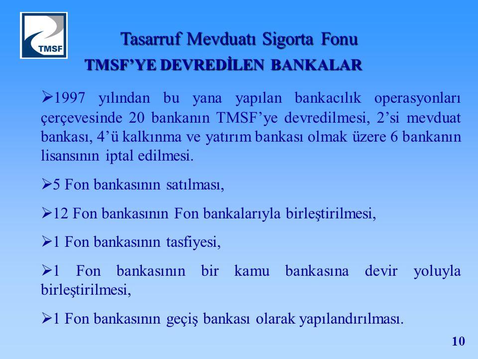 TMSF'YE DEVREDİLEN BANKALAR