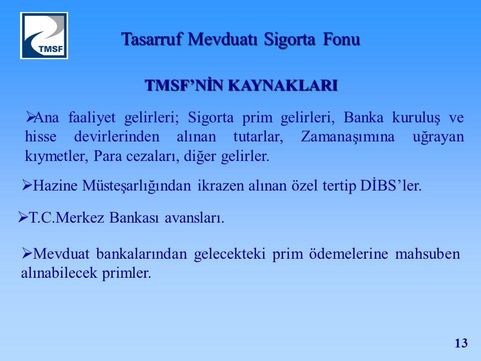 TMSF'NİN KAYNAKLARI