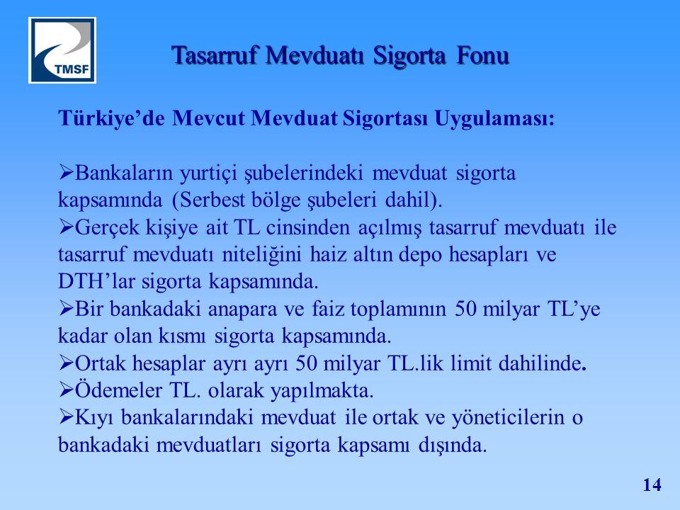 Türkiye'de Mevcut Mevduat Sigortası Uygulaması: