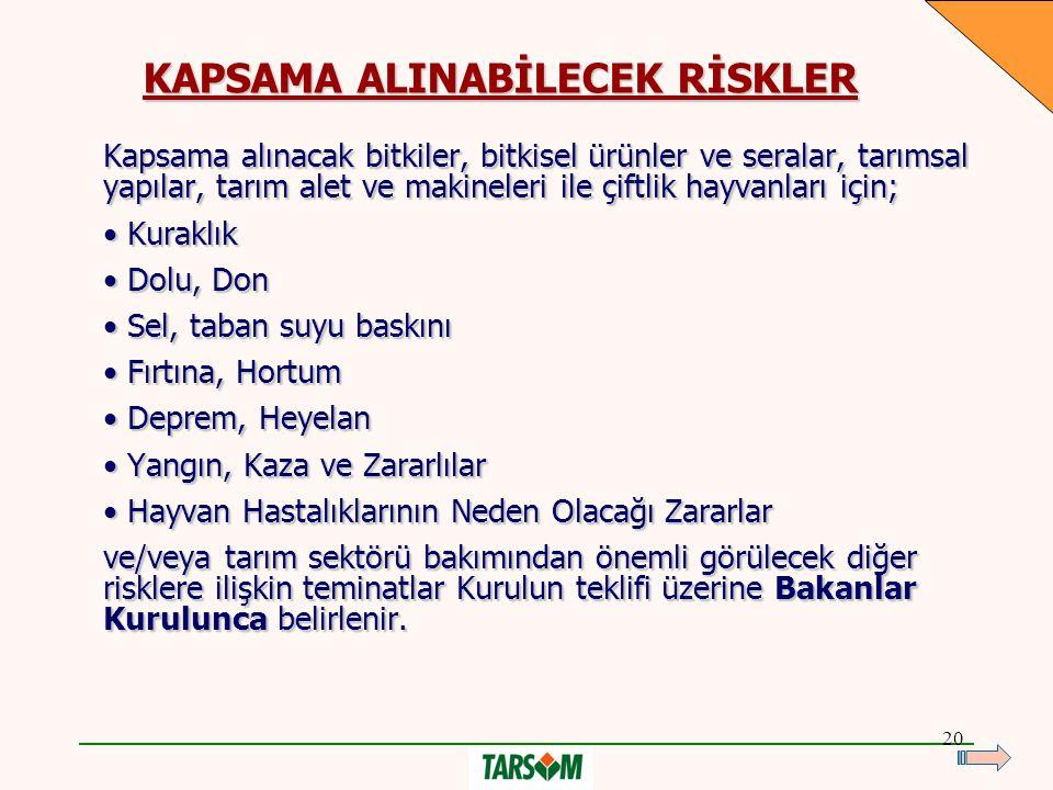 KAPSAMA ALINABİLECEK RİSKLER