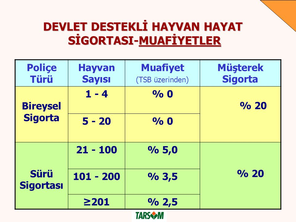 DEVLET DESTEKLİ HAYVAN HAYAT SİGORTASI-MUAFİYETLER
