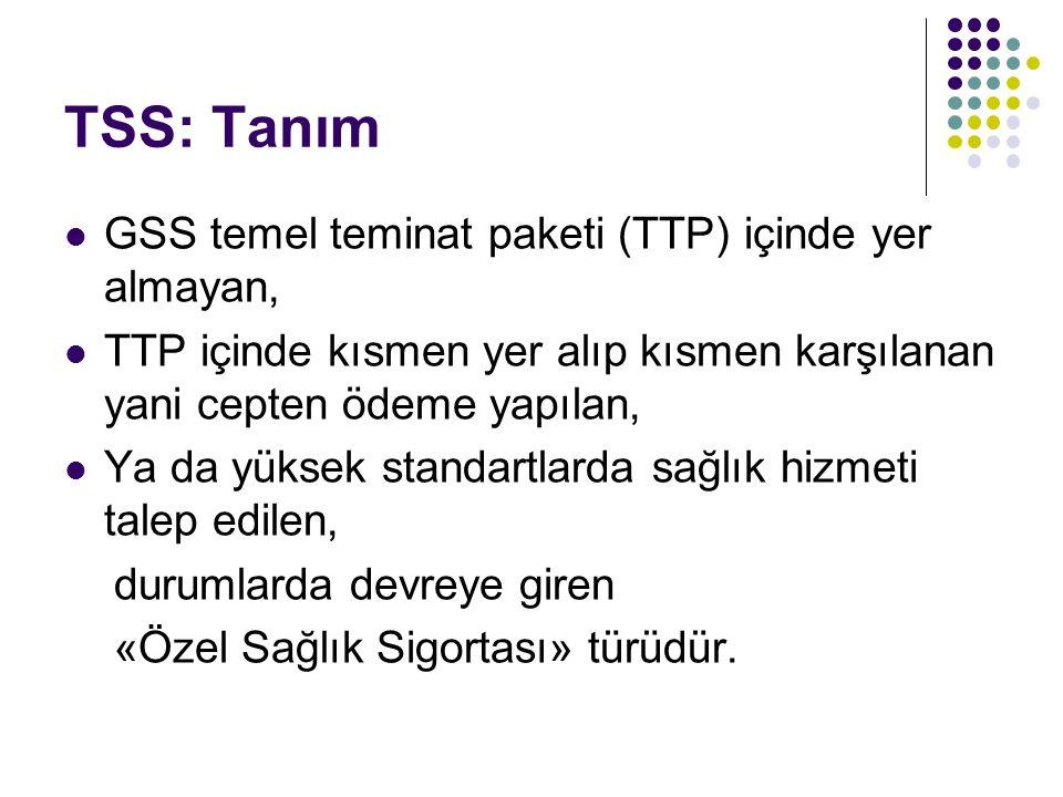 TSS: Tanım GSS temel teminat paketi (TTP) içinde yer almayan,