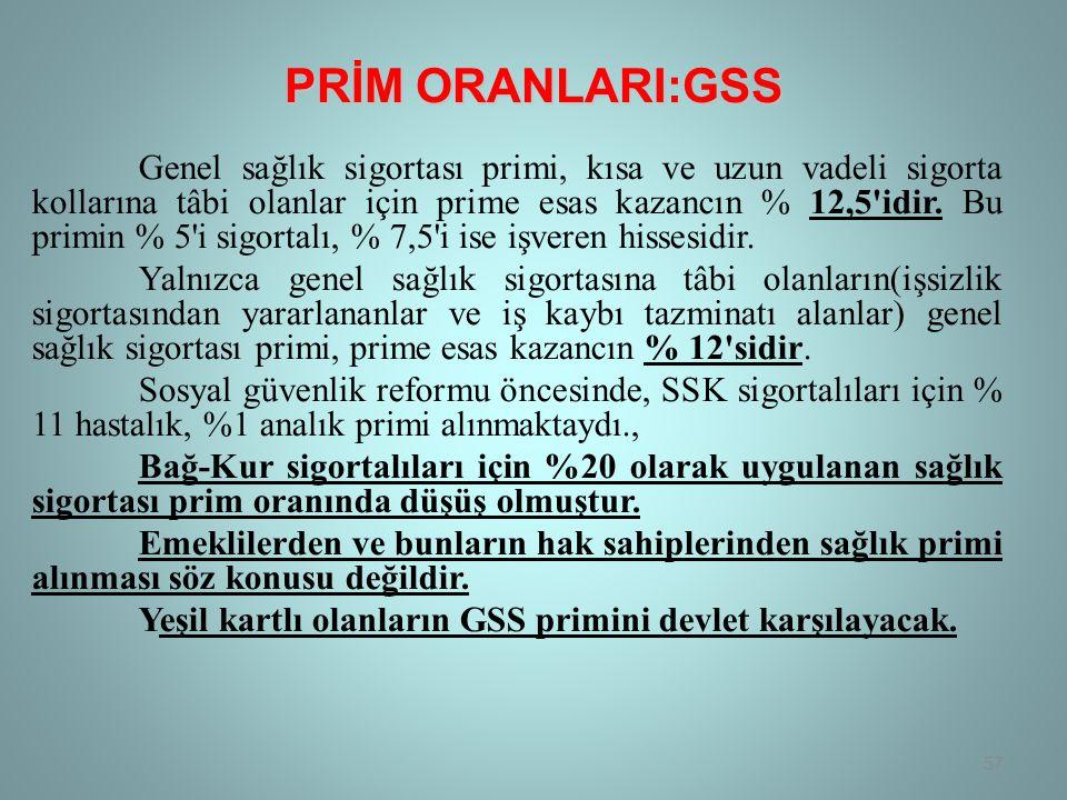 PRİM ORANLARI:GSS