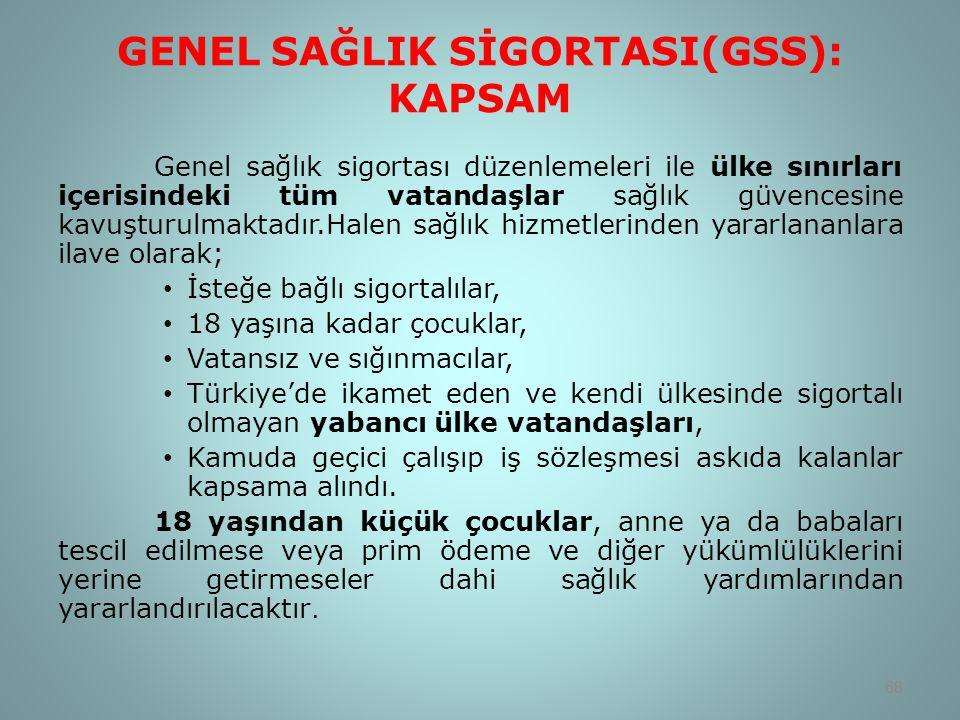 GENEL SAĞLIK SİGORTASI(GSS): KAPSAM
