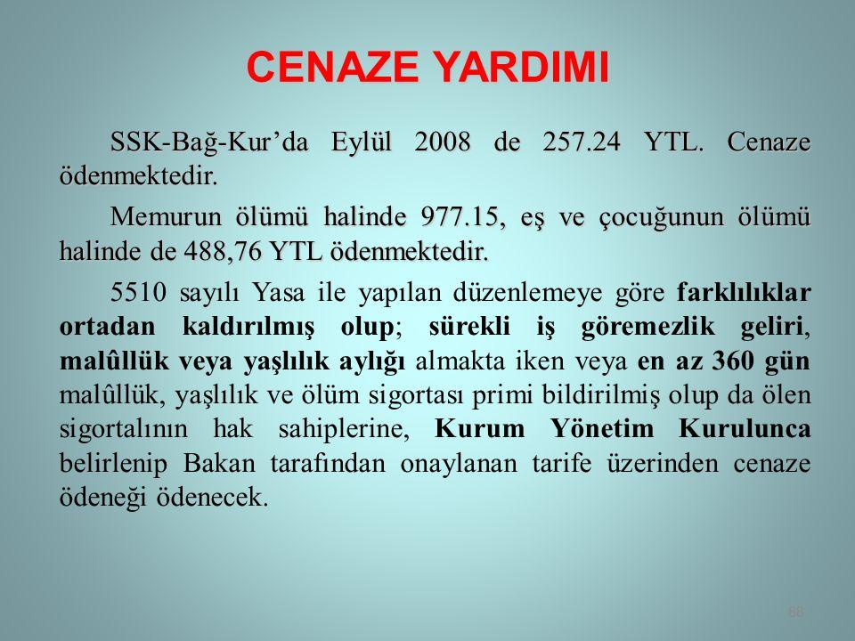 Cenaze YardImI