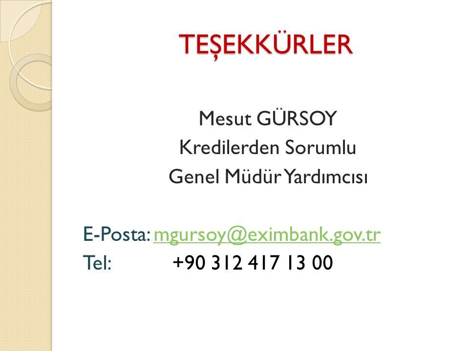TEŞEKKÜRLER Mesut GÜRSOY Kredilerden Sorumlu Genel Müdür Yardımcısı E-Posta: mgursoy@eximbank.gov.tr Tel: +90 312 417 13 00