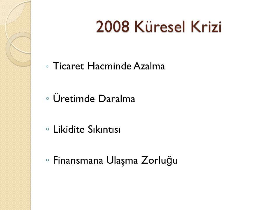 2008 Küresel Krizi Ticaret Hacminde Azalma Üretimde Daralma