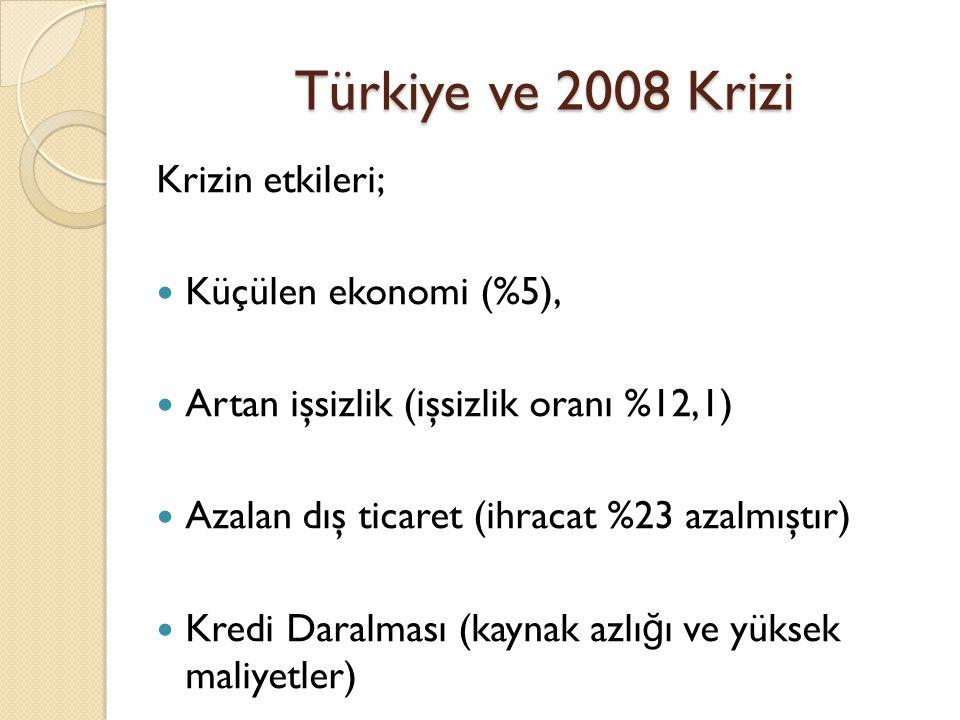 Türkiye ve 2008 Krizi Krizin etkileri; Küçülen ekonomi (%5),