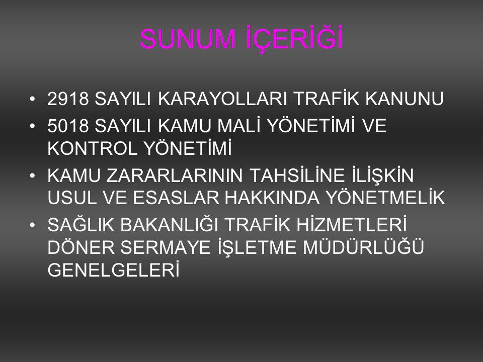 SUNUM İÇERİĞİ 2918 SAYILI KARAYOLLARI TRAFİK KANUNU