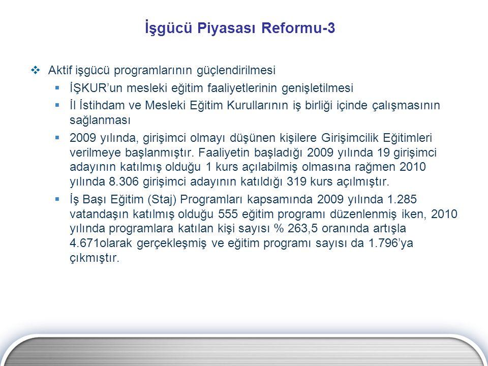 İşgücü Piyasası Reformu-3