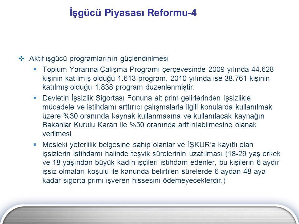 İşgücü Piyasası Reformu-4