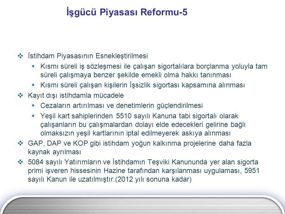 İşgücü Piyasası Reformu-5
