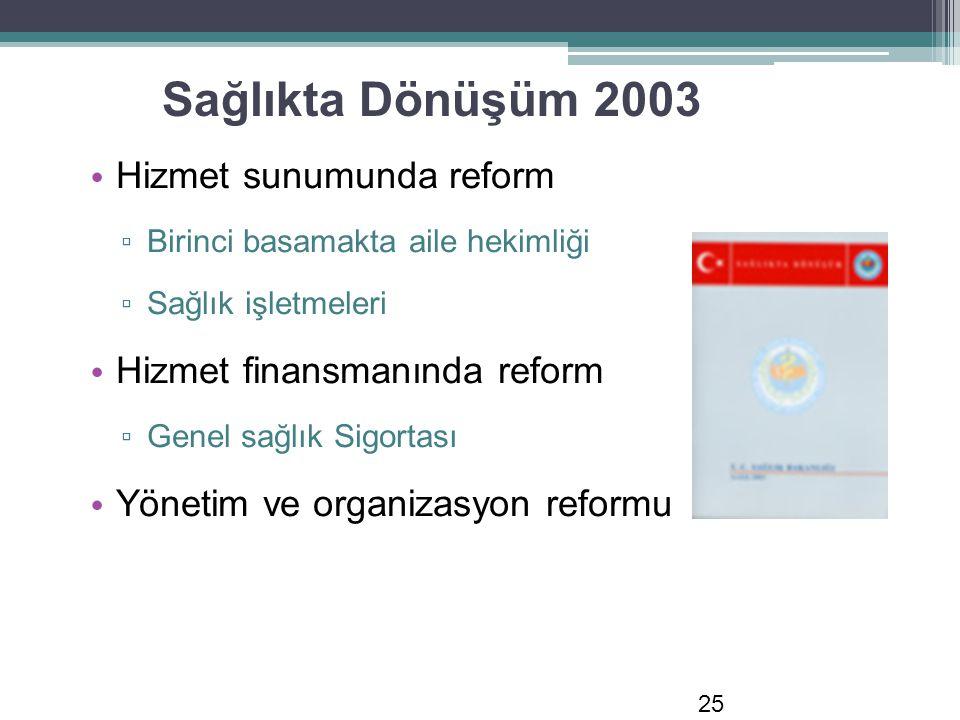 Sağlıkta Dönüşüm 2003 Hizmet sunumunda reform