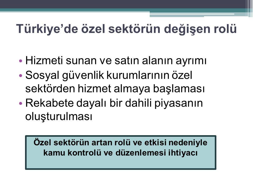 Türkiye'de özel sektörün değişen rolü