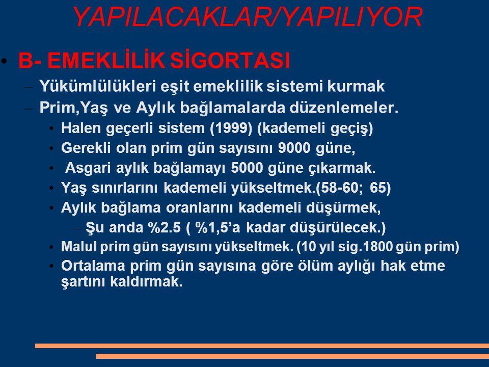YAPILACAKLAR/YAPILIYOR