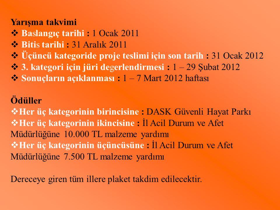 Yarışma takvimi Baslangıç tarihi : 1 Ocak 2011. Bitis tarihi : 31 Aralık 2011. Üçüncü kategoride proje teslimi için son tarih : 31 Ocak 2012.