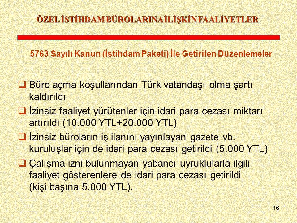 Büro açma koşullarından Türk vatandaşı olma şartı kaldırıldı