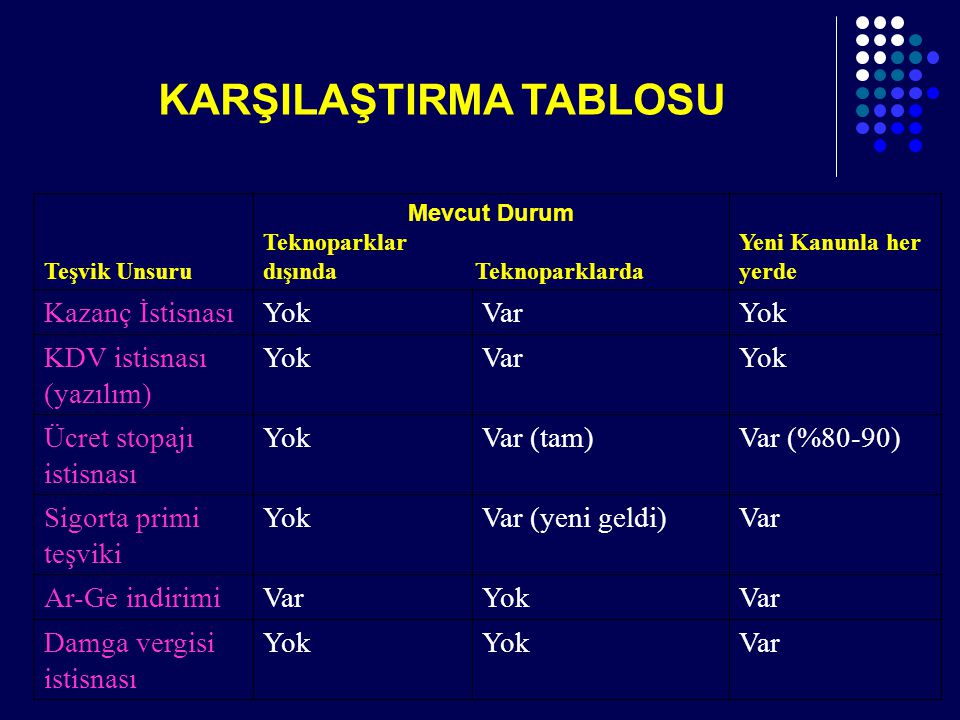 KARŞILAŞTIRMA TABLOSU